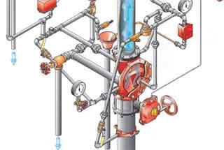Проектирование внутреннего противопожарного водопровода