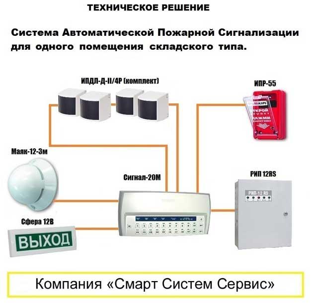 проектирование система автоматической установки пожарной сигнализации