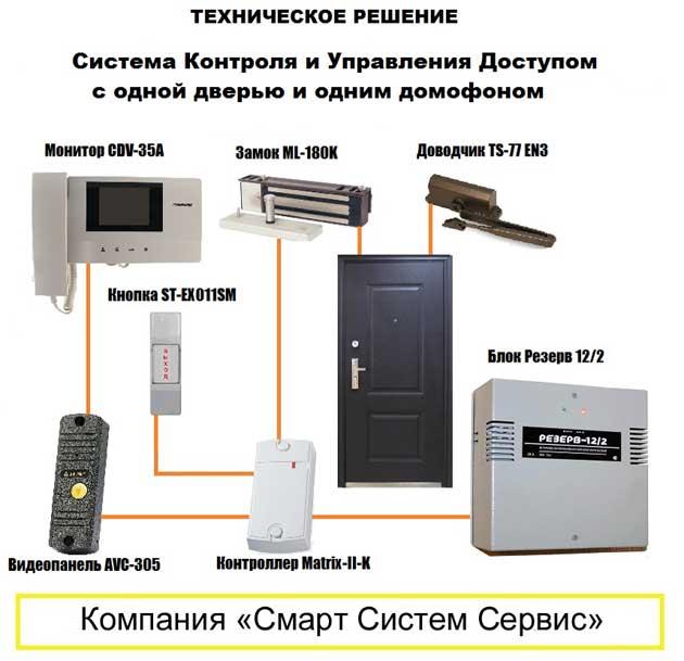 Система скуд с одной дверью и одним домофоном